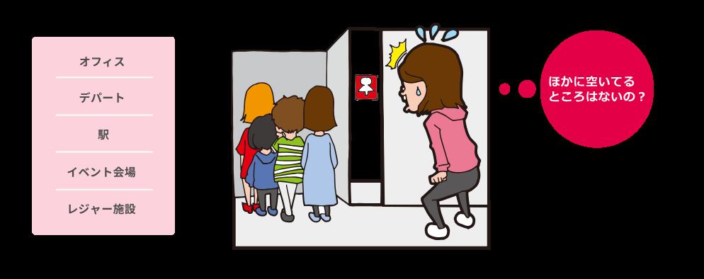 トイレsearching